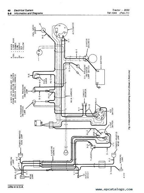 wiring diagram  john deere   wiring diagram