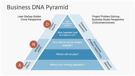 design   aspirations business pyramid slidemodel