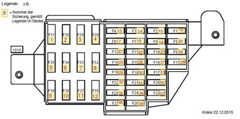 phase  uebersetzungsliste belegung sicherungskasten