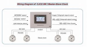 Marine Intelligent Master Clock Cjcz