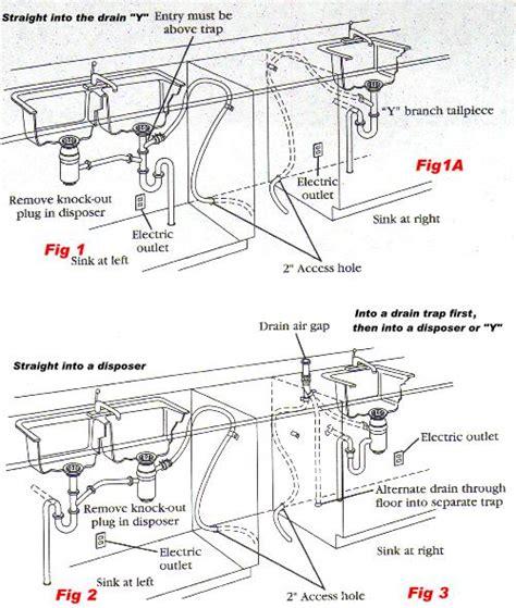 Dishwasher air gap Why need?   DoItYourself.com Community