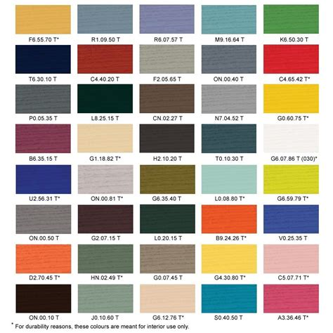 Sikkens Deck Stain Colors by Sikkens Cetol Thb Holman Specialist Paints