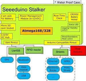 Seeeduino Stalker V1 0