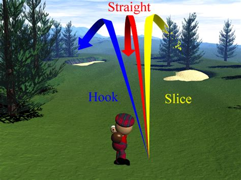 golf swing slice how to fix your golf slice