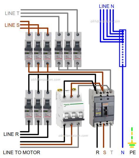 instalasi listrik 3 phase dan perencanaannya disertai gambar ilustrasi