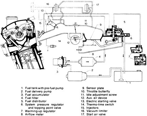 repair guides bosch  jetronic cis fuel injection