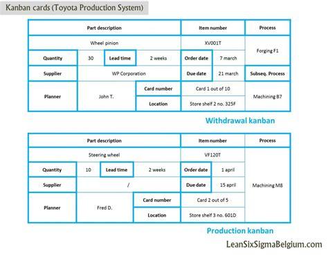 kanban card kanban cards toyota production system lean six sigma belgium