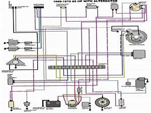 85 Hp Johnson Wiring Diagram