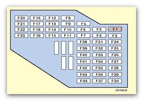 vw golf mk4 fuse box diagram fuse box and wiring diagram