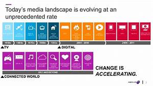 Adapt or Die: How Agencies Must Evolve to the Changing ...