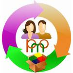 Pmo Icon Management Office Clipart Project Program