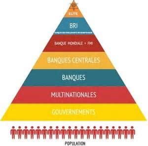 si鑒e de la banque mondiale nouvel ordre mondial qui contrôle l argent de la planète terre partie 1 une banque centrale appelée la banque des règlements internationaux
