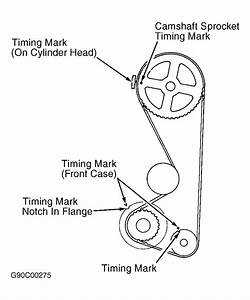 1987 Mitsubishi Tredia Serpentine Belt Routing And Timing