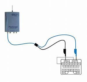 Mazda 25-pin Dlc - How To Interpret