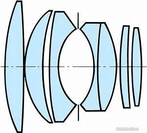 The Leica Noctilux  1 Lens  Specs  Mtf Charts