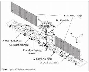 Maxar U0026 39 S Radarsat