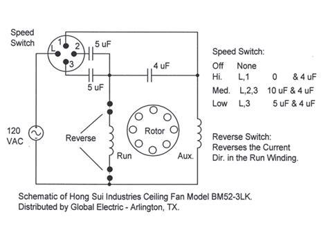 ceiling fan motor wiring 3 speed ceiling fan motor wiring diagram fitfathers me