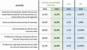 Autoentrepreneur : moins de cotisations en 2015