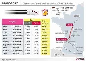 Trajet Paris Bordeaux : paris bordeaux voiture temps ~ Maxctalentgroup.com Avis de Voitures