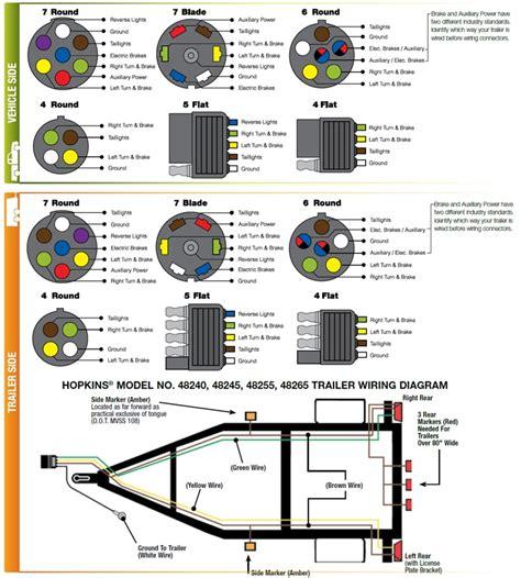 7 pin wiring diagram trailer lights tciaffairs