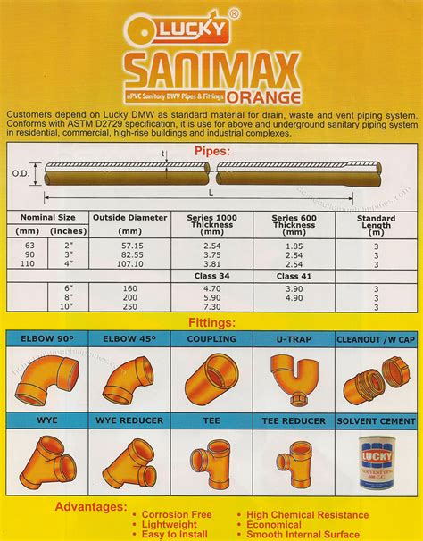Sanimax uPVC Sanitary DMW Pipes and Fittings