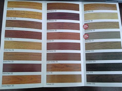 hardwood flooring stain color trends   flooring