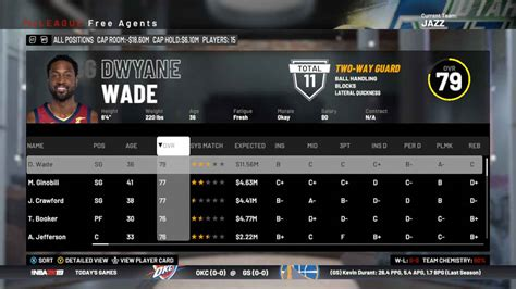 nba  player ratings   agents realsport