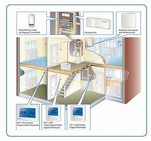 Wiring Diagram For Underfloor Heating Manifold