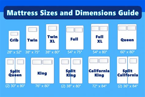 mattress sizes and dimensions