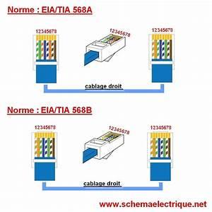 Branchement D Une Prise : schema branchement cablage prise rj45 ethernet telecom ~ Dailycaller-alerts.com Idées de Décoration