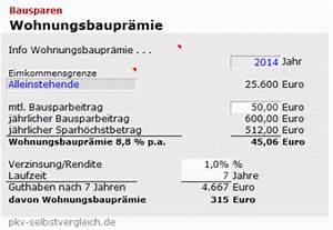 Arbeitnehmersparzulage Und Wohnungsbauprämie : excel rechner riesterzulage und arbeitnehmer sparzulage ~ Frokenaadalensverden.com Haus und Dekorationen
