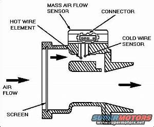 1983 ford bronco diagrams picture supermotorsnet With the circuit of maf sensor show belowharleydavidsonsportstermodelxlxlchdiagramsandschemas wiring