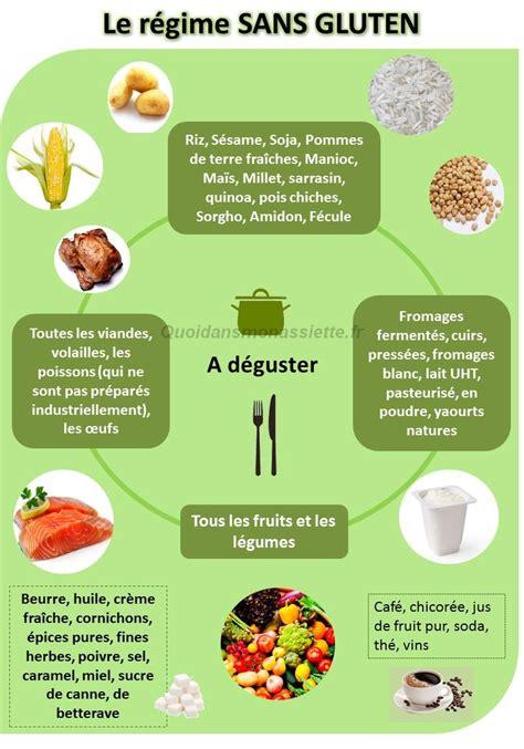 cuisiner pour 10 personnes infographie comment faire un régime sans gluten quels