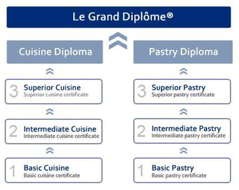 diplome en cuisine grand diplôme cuisine and pastry diplomas le cordon