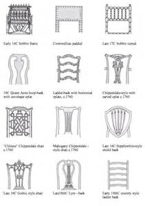 quickfacts introduction to furniture artifact free