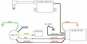 50cc 2 Stroke Wire Diagram 27956 Centrodeperegrinacion Es