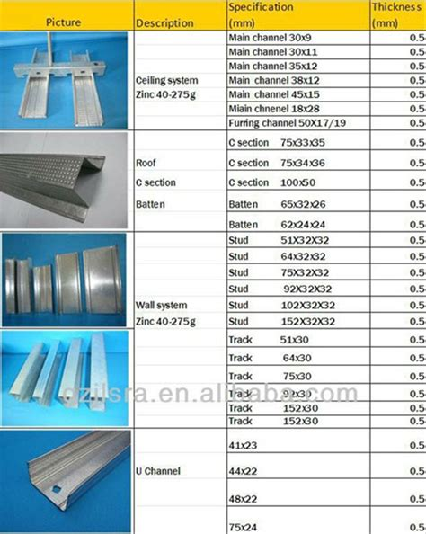 convenient advantageous light weight c and z steel channel