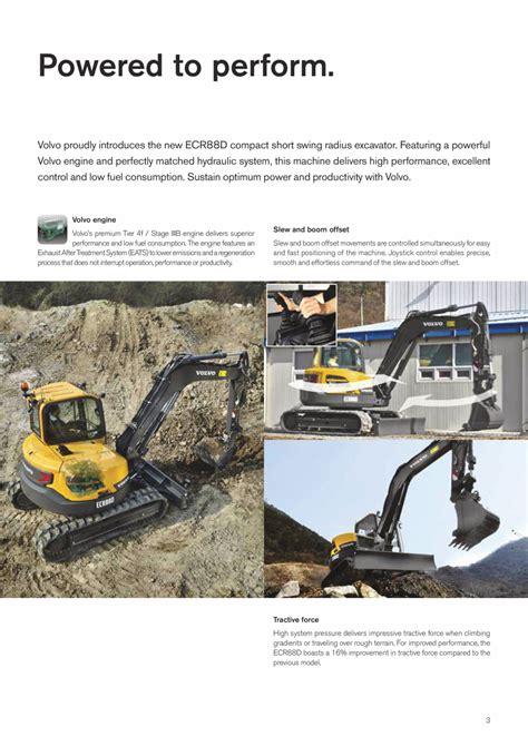 fisa tehnica excavator compact short swing radius ecrd