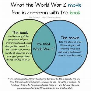 World War Z A Colossal Disappointment