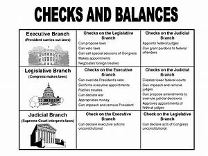 Economics 101 Checks Balances Project