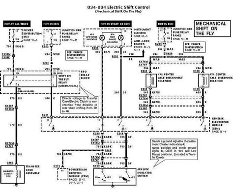 2005 F150 4wd Wiring Diagram by Transfer Electrical F150online Forums