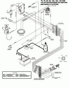 ford fuse panel diagram   dvom