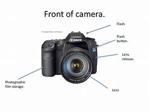 Labeled Parts Of A Camera