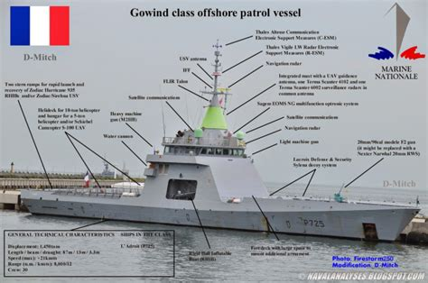 U Boat Flightdeck Mbs 50 Ms G by Technical Discussions On International Equipments