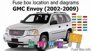 2004 Gmc Envoy Wiring Diagram For Heater 2004 Gmc Envoy Fuse Box Diagram 2002 Chevy Silverado