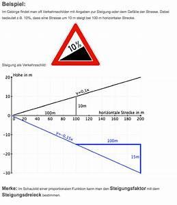 Lineare Funktionen Y Achsenabschnitt Berechnen : lineare funktionen zeichnen aufgaben einfach erkl rt ~ Themetempest.com Abrechnung