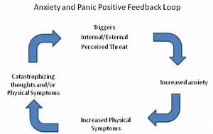 The Six C's for Managing Anxiety, Biblically - Counseling ...