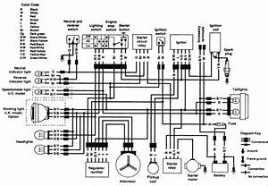 1986 Klf 300 A Wiring Diagram