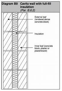 Residential Insulation Diagrams