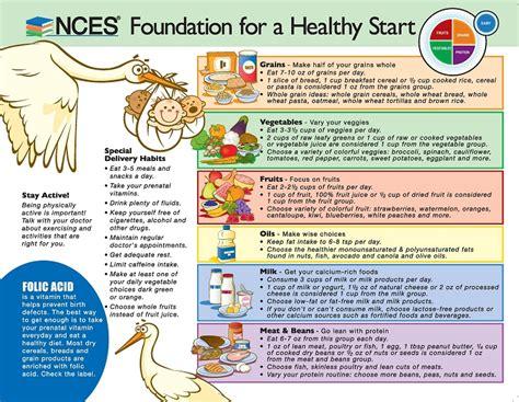 nces foundation   healthy start english pyramid handouts